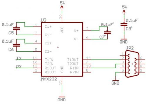 RS-232 vs TTL Serial Communication - SparkFun Electronics