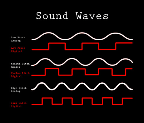 http://www.sparkfun.com/tutorial/AD5330_Play_Wavs/soundwaves_S.jpg