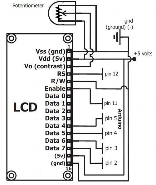see http://www.sparkfun.com/tutorial/AIK/LCDD-01-SPAR-guide.pdf