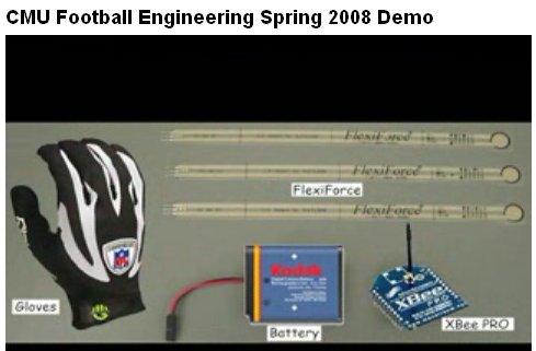 http://www.sparkfun.com/tutorial/news/CMU-Demo.jpg