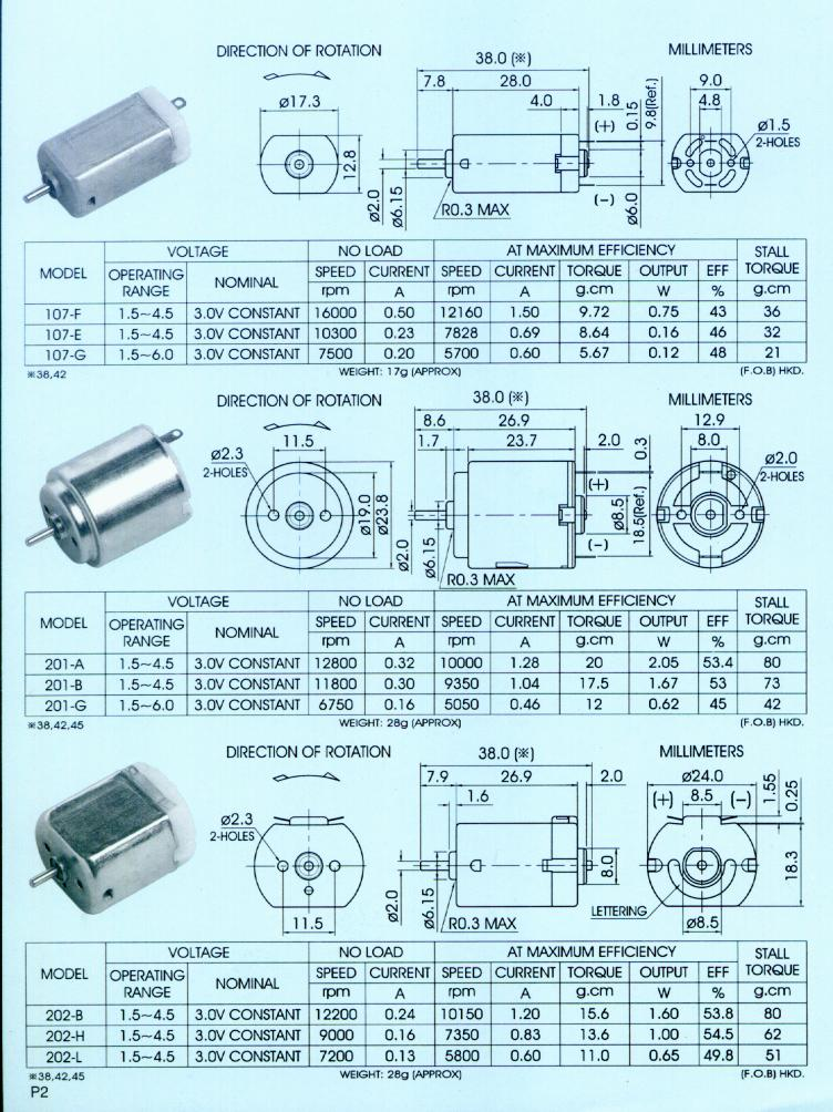 Hobby motor rob 10171 sparkfun electronics for 3v dc motor datasheet